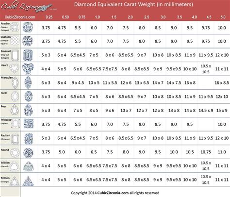 cubic zirconia size chart by carat weight cubic zirconia cz
