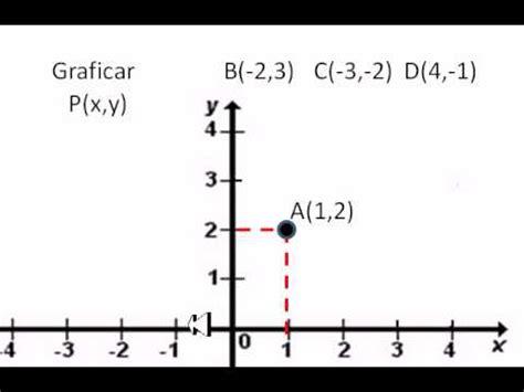 c mo graficar cuadros para ni os de preescolar ehow en 191 c 243 mo graficar un punto en el plano 1 youtube
