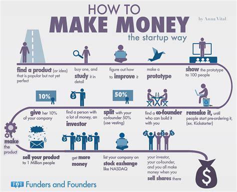 How To Make Money Online [6 #infographics] / Digital
