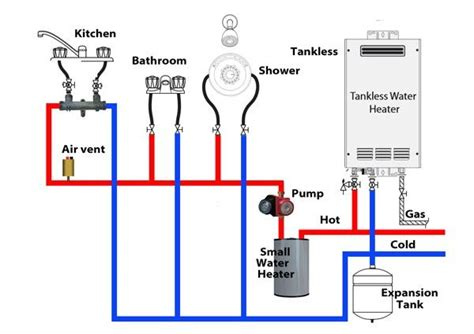 the best tankless water heater system 103 best images about diy water heater on
