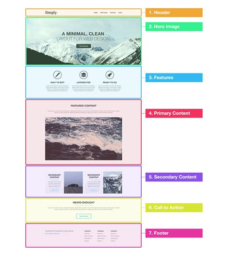 web page sections manual html 5 css