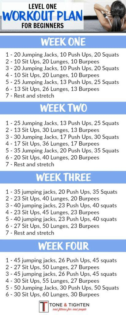 workout plan for beginners at home 4 week beginner s workout plan level one month workout