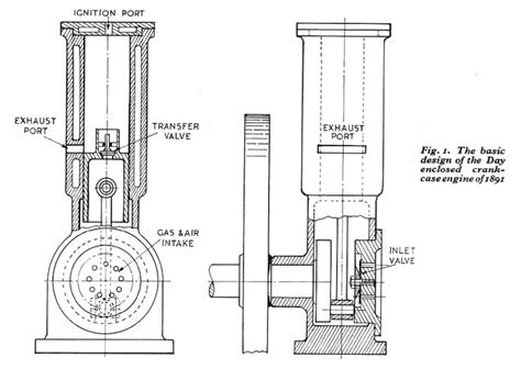 model steam engine diagram simple pressed air engine diagram simple free engine