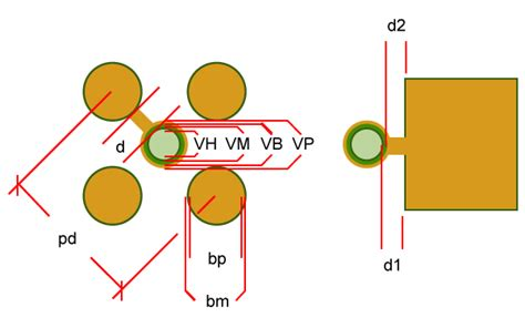 layout guidelines for bga plug via process requirements for printed circuit board