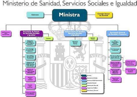 ministerio de sanidad servicios sociales e igualdad ministerio de sanidad servicios sociales e igualdad