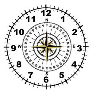printable compass template compass clock with minute lines free printable template