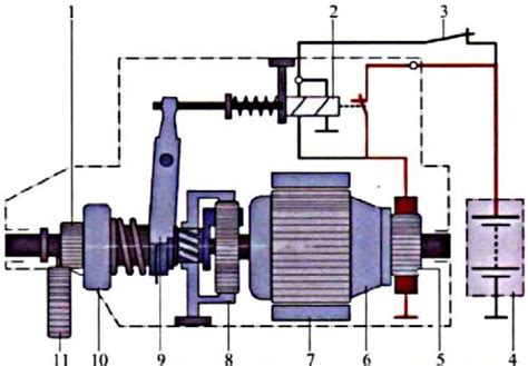 operation of induction coil operation of induction coil in a car ignition system 28 images starter solenoid the