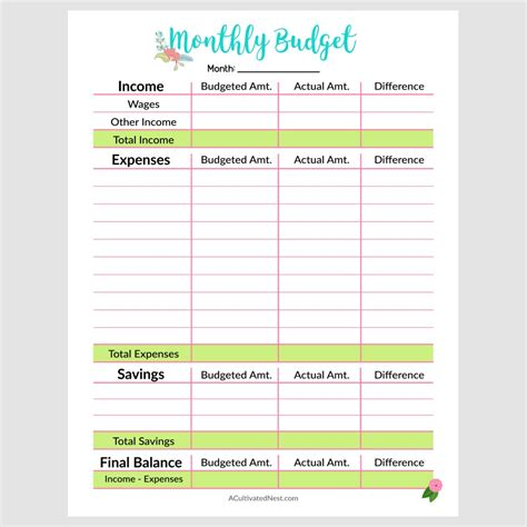 printable monthly budget template cultivated nest