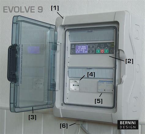 cassette per quadri elettrici quadri elettrici ad intervento automatico genset controller