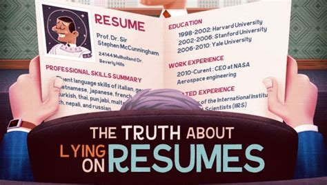 Employer Lies On Resume by The About Lying On Resumes Infographic Spark Hire