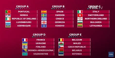uefa qualifying groups    world cup