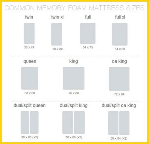 different sizes of beds best rated memory foam mattresses for back neck pain