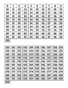 printable hundreds chart 1 1000 printable hundreds charts 0 1000 by mrs d teaches third tpt