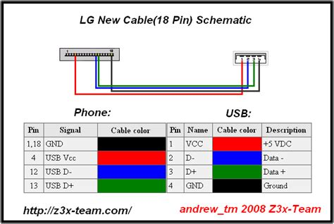 circuit iphone usb cable pinout i9 apple ipod 3 wiring