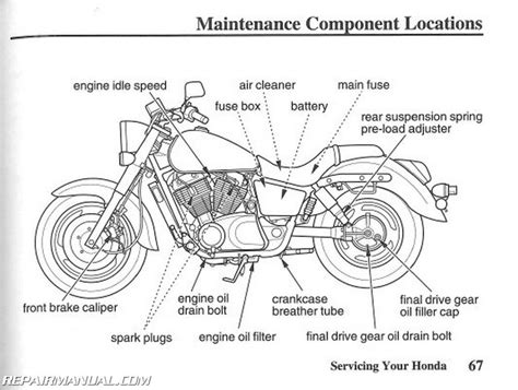motorcycle parts diagram 2008 honda vt750c2 shadow spirit motorcycle owners manual