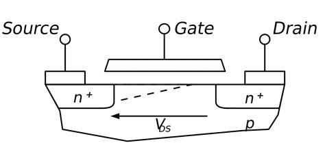 choosing mosfet gate resistor channel length modulation