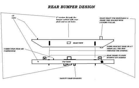 jeep bumper blueprints jeep yj bumper plans pictures to pin on pinsdaddy