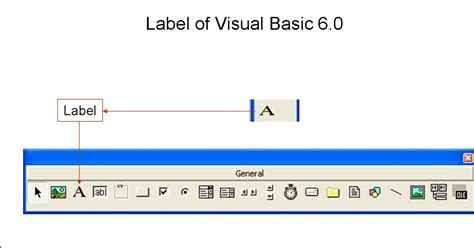 tutorial visual basic 6 0 visual basic 6 0 tutorials code project for beginners