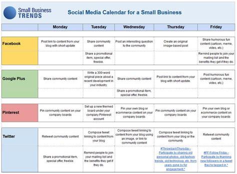 25  unique Marketing plan format ideas on Pinterest