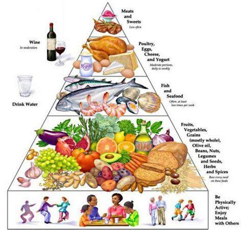 5 vegetables adults avoid high cholesterol foods to avoid cholesterol foods