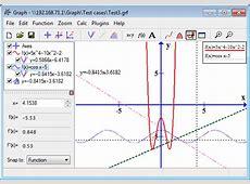 Graph 4.42 - Funktionsplotter - EFB Funktionsplotter