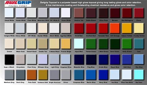 awlgrip topcoat div kleuren blauw awlcraft 2000 awlgrip hs awlcraft se awlgrip topcoat