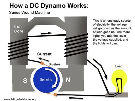 use diagram generator gt circuits gt generators l24917 next gr