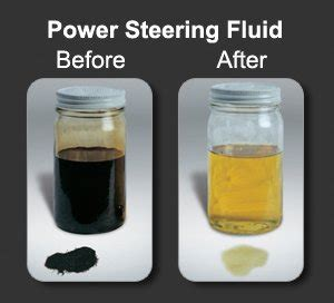 what color should power steering fluid be proton saga blm fl flx thread v69