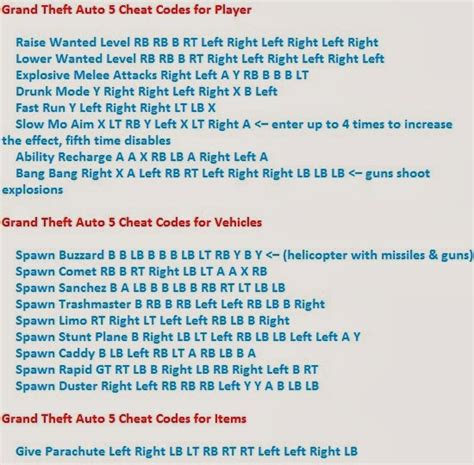 Grand Theft Auto 5 Cheats by Grand Theft Auto 5 Cheats Codes Xbox360