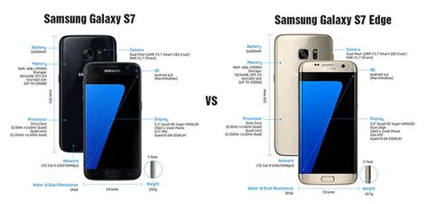 Lihat Samsung S7 perbandingan samsung galaxy s7 vs galaxy s7 edge