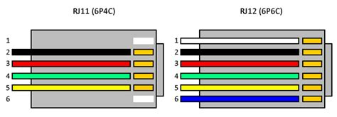 jrnet  port rs network configurable hub
