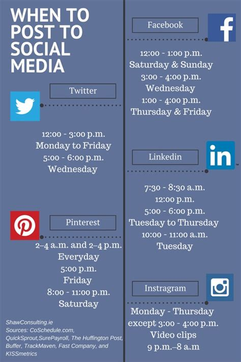 how to crush social media in only 2 minutes a day instagram kred goodreads linkedin books 10 social media marketing cheatsheets infographics for