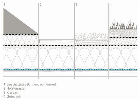 Flachdachkonstruktionen In Holzbauweise by Sicheres Feuchtemanagement F 252 R Flachd 228 Cher In Holzbauweise