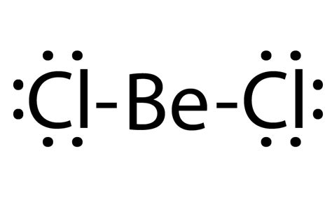 how many protons and electrons does beryllium quot how many many valence shell electrons does beryllium
