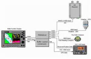 seatalk wiring diagram get free image about wiring diagram