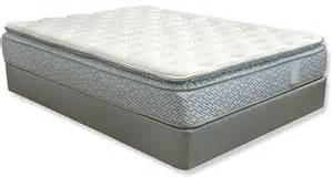 mattress firm greenville sc size mattress sets in greenville sc greenville