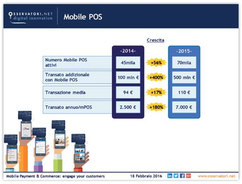 mobile payment italia approfondimenti sul mobile payment e mobile marketing