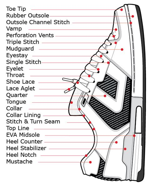 parts of shoes diagram shoe parts how shoes are made png shoes