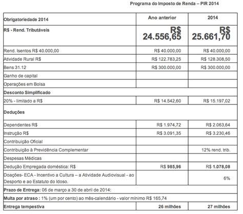 modelo de informe rendimentos para declarao imposto renda programa do imposto de renda pir 2014