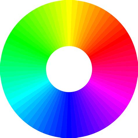 color wheel personality test color wheel personality test