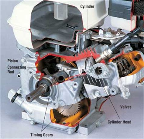 Small Motor Mechanic by Deere Sel Fuel Shut Solenoid Free Engine Image For User Manual