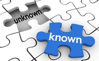 What Is Known For Known Unknown Concerns Future Of Food Safety Investment