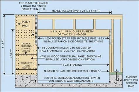Garage Door Calculator by Garage Door Headers At Door Height Or Top Of Wall Page