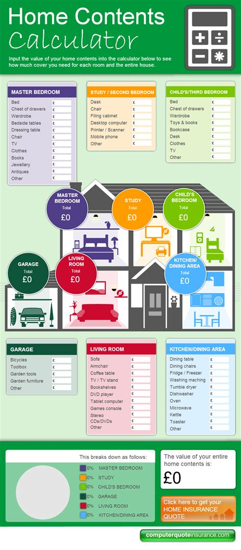 house contents insurance calculator house insurance calculator uk 28 images top home