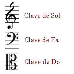 recogedor de notas dos teor 205 a musical principales signos musicales curso de