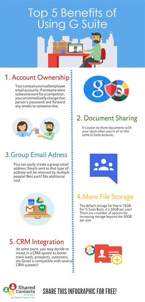 google contact sharing top 5 benefits of using g suite