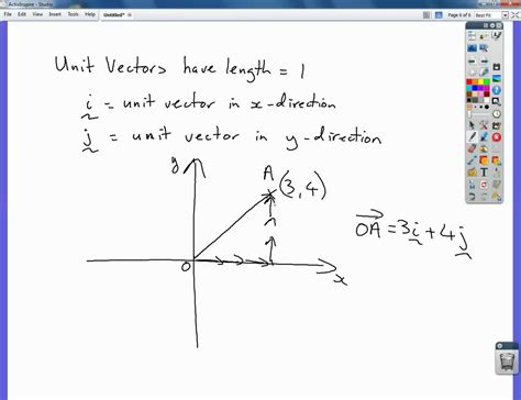 vector quantity tutorial image gallery i and j vectors