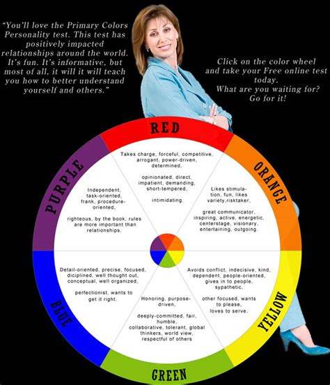 color personality test personality test images for quot color test quot wallpaper and