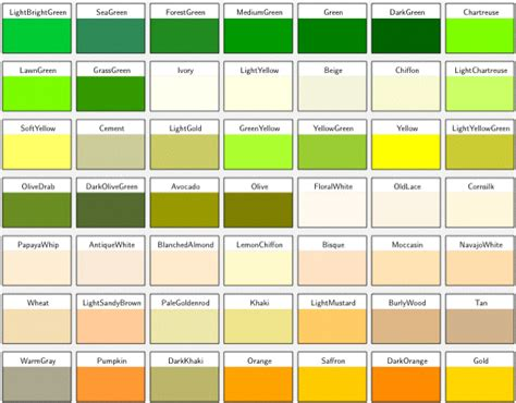 green colors names image gallery green names