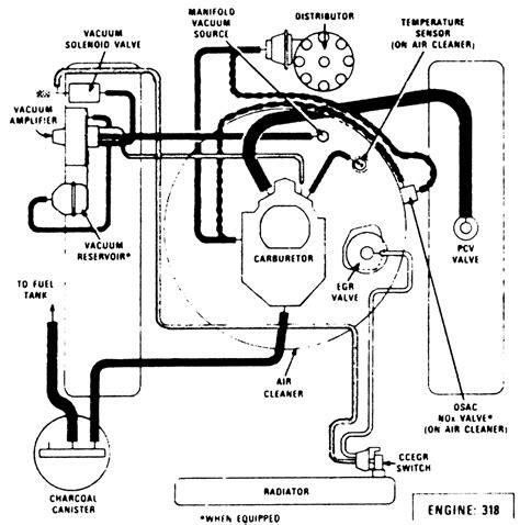 repair guides vacuum diagrams vacuum diagrams diagrams 10001010 dodge 318 engine diagram repair